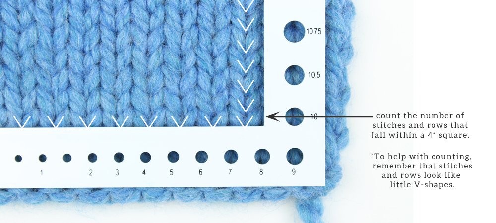 Knitting Stitches Per Inch Needle Size : What is Knitting Gauge?