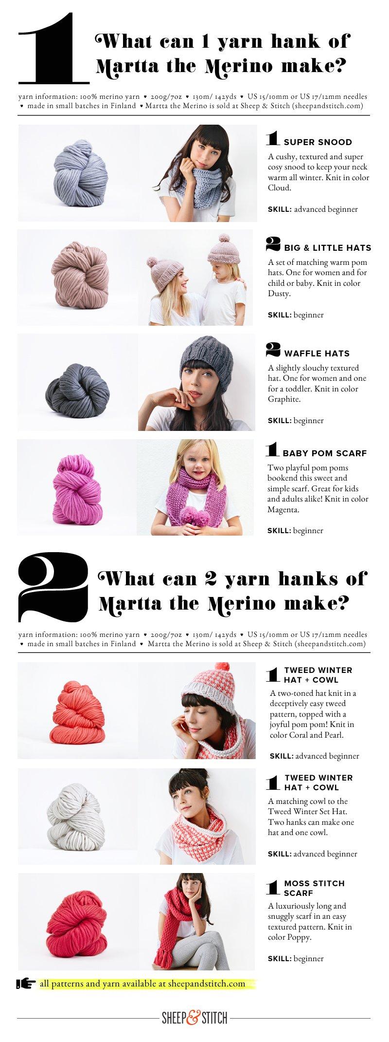 Tjockt Bulky Wool Yarn