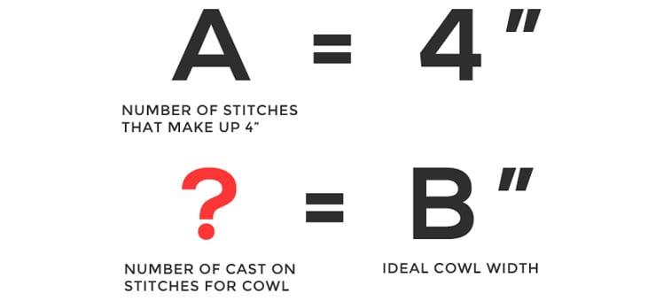 knitting math for beginners