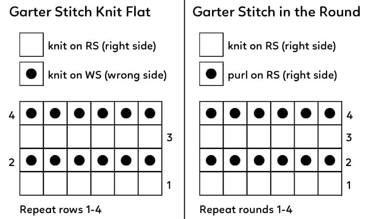 garter stitch knitting chart
