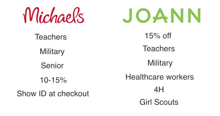michaesl and joanns discounts